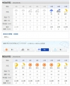 0124weatherforecast